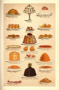 Colour plate in Mrs Isabella Beeton, Beeton's every-day cookery and housekeeping book, Ward, Lock & Co, London, 1895.